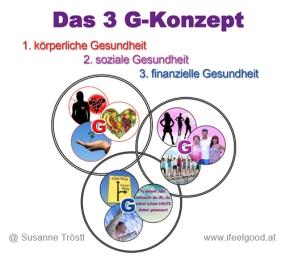 3 x Gesundheit